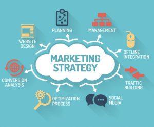 marketing online hiệu quả